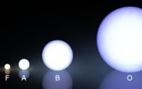 Morgan-Keenan_spectral_classification