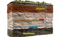 Representación gráfica de cómo funciona el fracking