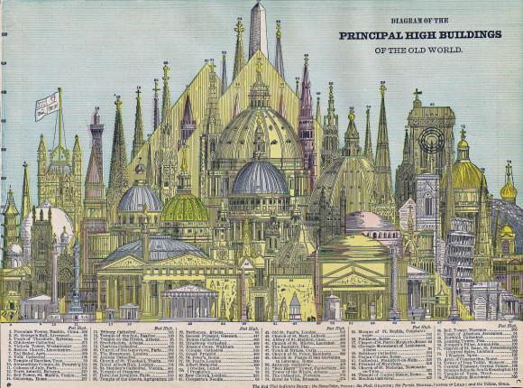 edificios 1884