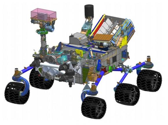 Infografía del nuevo Rover que visitará Marte... ¿os suena, verdad?