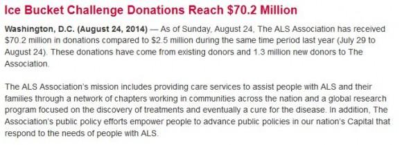 Las donaciones se han incrementado notablemente