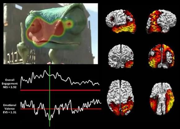 Neuroimagen aplicada al cine